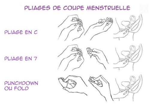 Méthodes de pliage pour bien mettre une coupe menstruelle